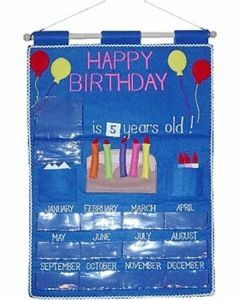 Happy Birthday Wall Hanging